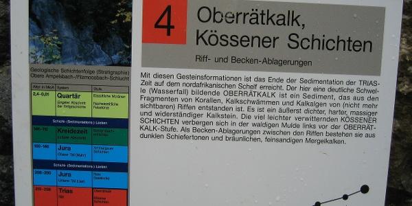 Station 4: Oberrätkalk