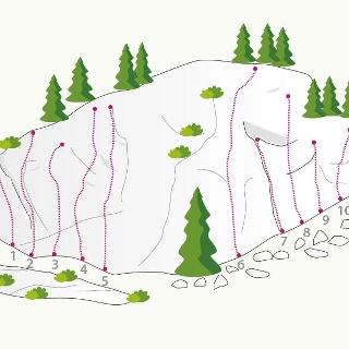 Klettergarten Amberg