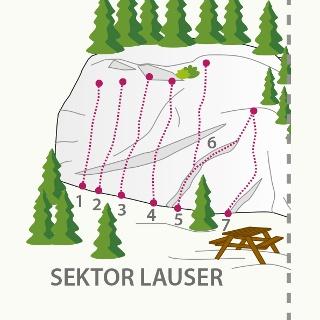 Klettergarten Oetz Sektor Lauser