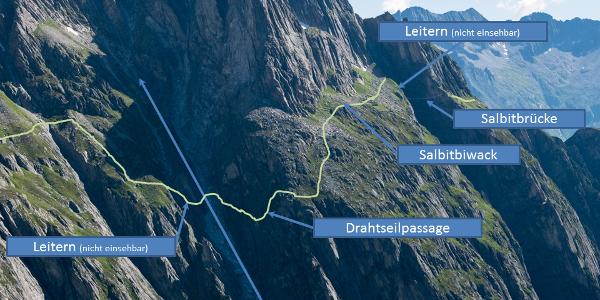 Wegabschnitt um die Salbitbrücke. Von rechts kommend geht es über die Brücke, und den Klettersteig weiter nach links zur Voralphütte. Ansicht von der gegenüberliegenden Talseite.