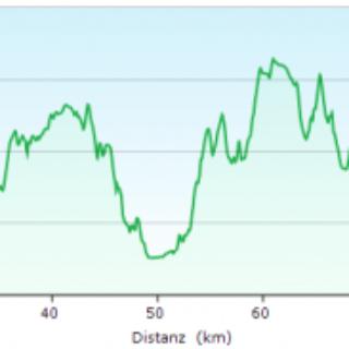 Tour F: 106 km / 2050 Hm
