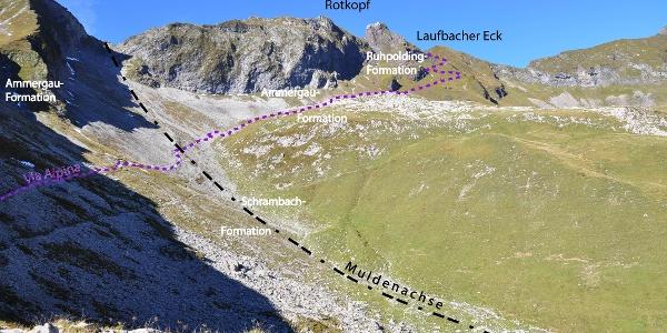 Blick voraus zum Laufbacher Eck