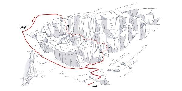Via Ferrata O. Marangoni - Monte Albano