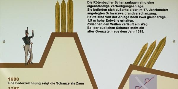 Rötenbacher Schanzen