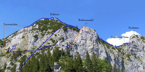 Übersichtsbild Klettern am Roßstein und Roßsteinnadel - Topo
