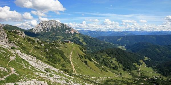 Gebiet Hofpürglhütte