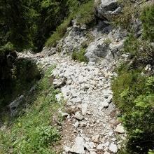 Höhenweg