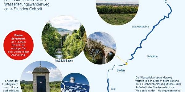 Wasserleitungswanderweg von Bad Vöslau bis Mödling