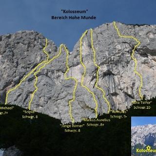 Übersicht aller Routen im Kolosseum