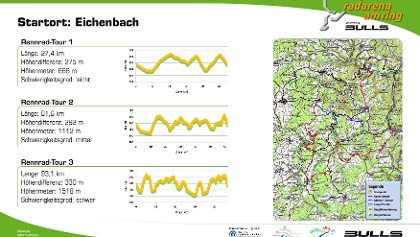 Radarena am Ring: Starttafel Eichenbach