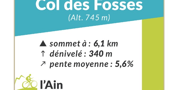 Borne Col des Fosses